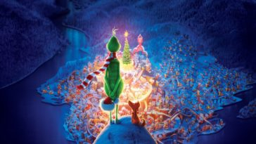 The Grinch 2018 Animation Movie 4k Poster Wallpaper